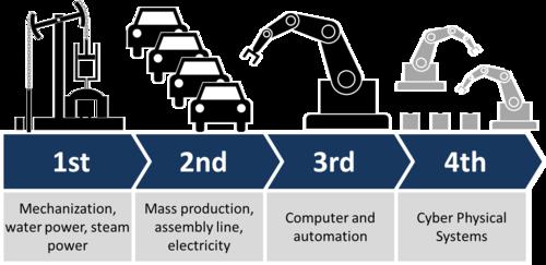 industry_4-0