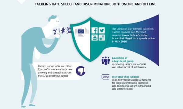 Borba protiv govora mržnje na internetu