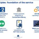 ECB uvodi uslugu trenutačnih plaćanja