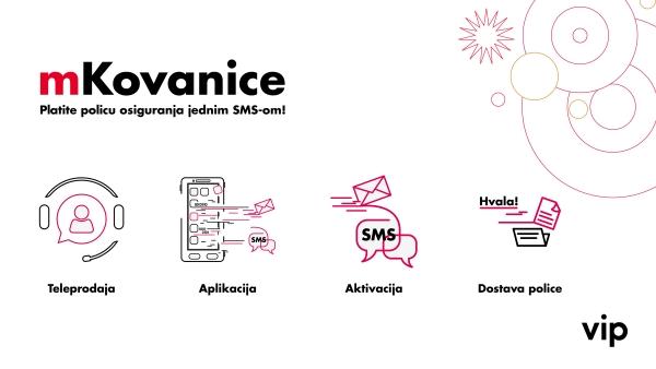 SMS plaćanje police osiguranja Croatia zdravstvenog osiguranja d.d.