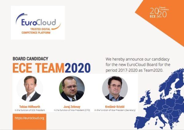 Tim2020 – Uprava i program aktivnosti EuroCloudu Europe do 2020.