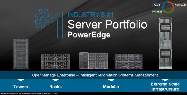 Dell EMC pokreće IT transformaciju s novom 14. generacijom PowerEdge servera