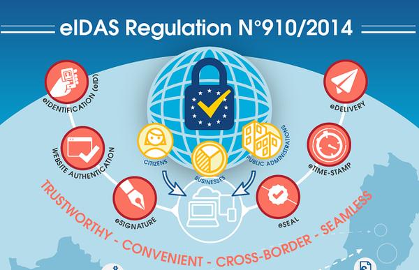 EK pozvala na korištenje e-osobnih iskaznica diljem EU-a
