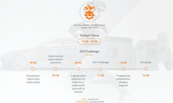 DJI Challenge, natjecanje dronovima