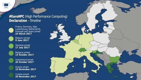 Milijardu eura za razvoj superračunala u EU