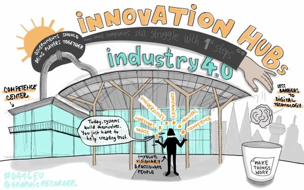 34 novih digitalnih inovacijskih centara EU 13