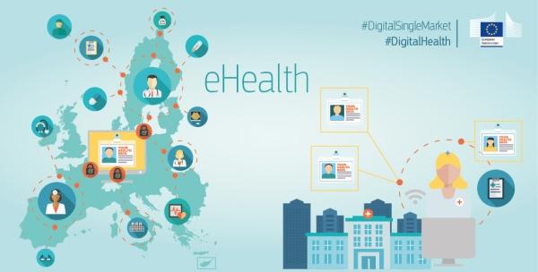Pristup digitalnim uslugama u zdravstvu i zdravstvenoj skrbi