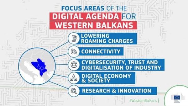 EK pokreće Digitalnu agendu za zapadni Balkan