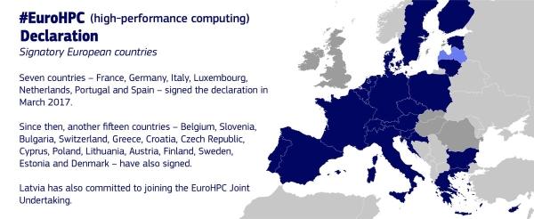 Danska se pridružuje EuroHPC zajedničkom poduzeću