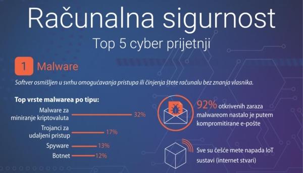 Parlament glasuje za jačanje računalne sigurnosti u EU
