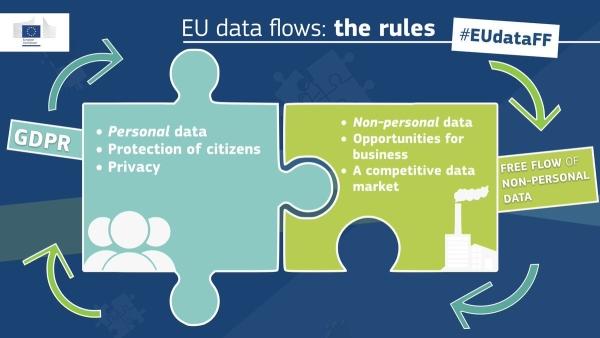 Stabilno pravno i poslovno okruženje za obradu podataka