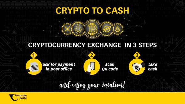 Zamijenite kriptovalute u zadarskim poštanskim uredima