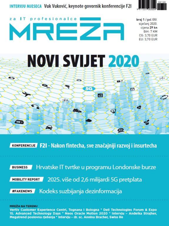 Mreža 1/2020: Pogled prema naprijed