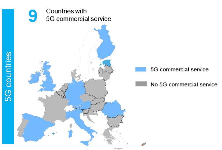 U devet europskih država uvedena 5G mreža