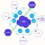 Uspostavljena razmjena digitalnih podataka Estonije i Finske