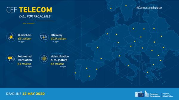 Za EU blockchain čvorove 3 milijuna eura CEF grantova
