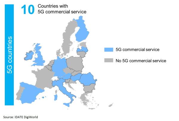 Koliko EU kasni u uvođenju 5G-a za SAD i Azijom