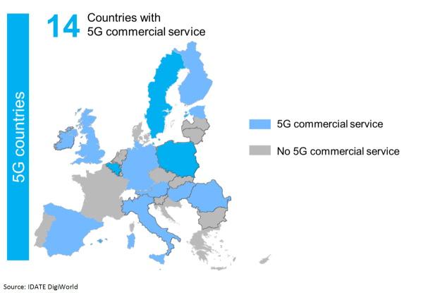 Prve komercijalne 5G usluge u Hrvatskoj tek krajem 2021. godine