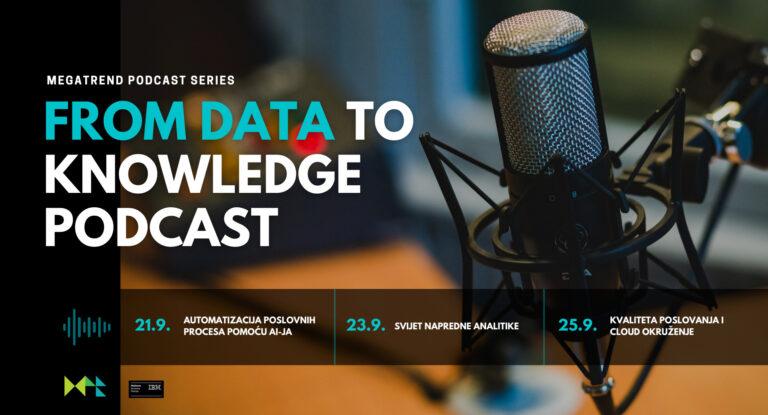 Megatrend organizira seriju IBM podcasta s temama iz IT svijeta