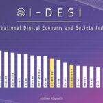 I-DESI 2020: Digitalna EU u usporedbi s drugim gospodarstvima