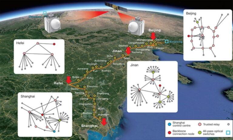 Kinezi ostvarili najveću stabilnu kvantnu mrežu na svijetu?