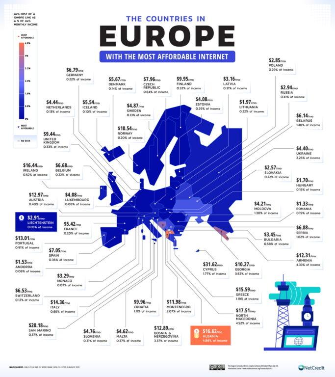 Pristupačnost Interneta u Hrvatskoj jedna od lošijih u Europi