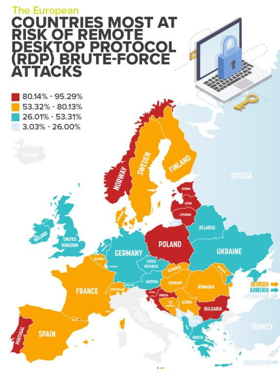 Hrvatska među češćim metama zlonamjernih RDP napada