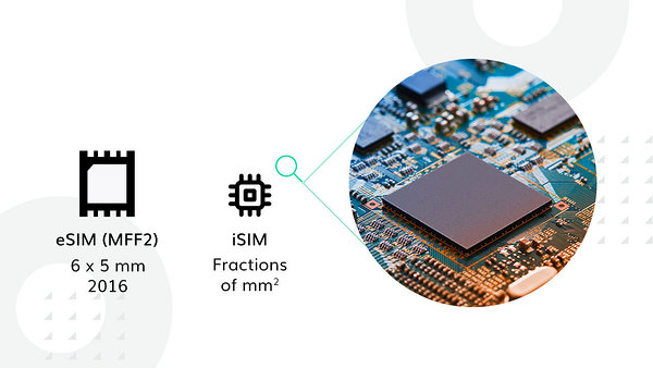 Prednosti eSIM-a i iSIM-a u IoT-u