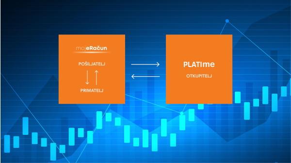 Digitalna platforma za brzu naplatu nedospjelih eRačuna