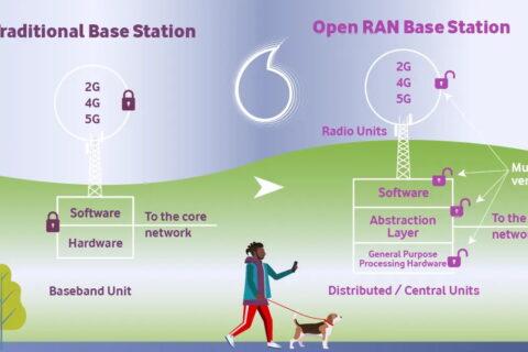 Vodafone odabire Samsung i Open RAN za 5G mrežu
