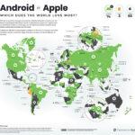 Android u svim regijama svijeta prevladava nad iOS-om