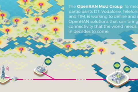 Telefónica i NEC započinju predkomercijalno ispitivanja Open RAN-a
