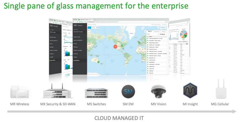 Upravljanje mrežom iz clouda nikad nije bilo jednostavnije – Cisco Meraki